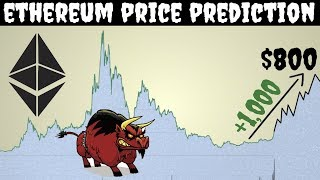 Ethereum Price Prediction and Data Analysis (ETH 2019)