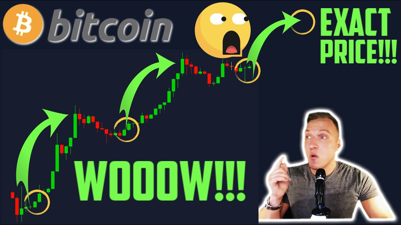 IMPORTANT WARNING TO ALL BITCOIN BEARS!!!!!!!!!!!!!!!!!!!! [..bull market signal flashed..] #Bitcoin #BTC