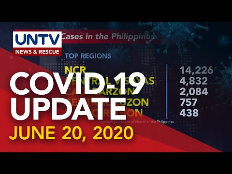 [UNTV]  Pagtaas ng mga kaso ng COVID-19 sa bansa, patuloy pa rin