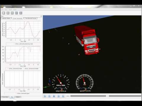 Automotive simulation, vehicle simulation | VI-grade