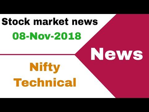 Stock market news #08-Nov-2018 - RBI, DHFL, Suven life, Gulf oil & tata motor's 🔥🔥🔥
