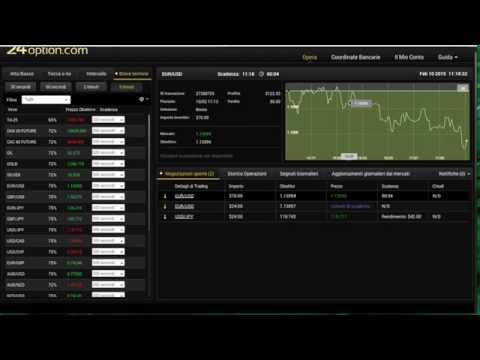 Bitcoin come fare lo scambio di denaro