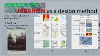 The Landscape Urbanism Design Method