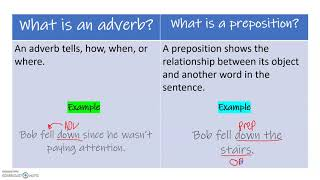 How to Tell The Difference Between Adverbs and Prepositions