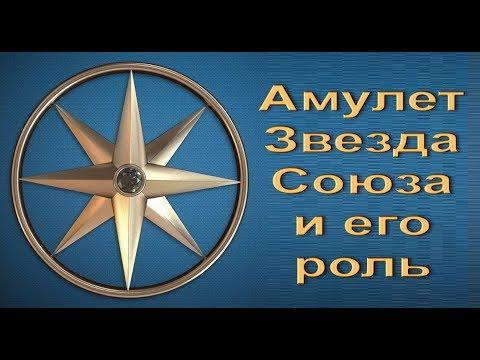 Как прорабатывать аспекты в астрологии