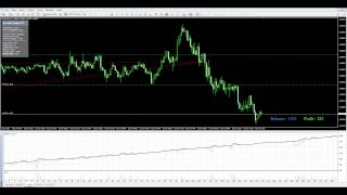Durable scalper v7 worlds best forex scalping robot 1 year $1000 backtest 99.9% quality