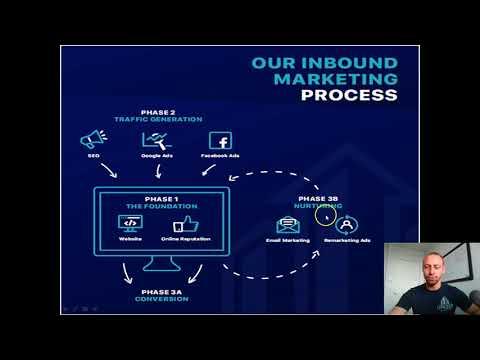 , title : 'Property Management Marketing Plan - How to Approach Internet Marketing For Property Managers'