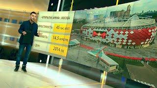 Moneyball №63. Экскурсия по стадионам ЧМ-2018 в России