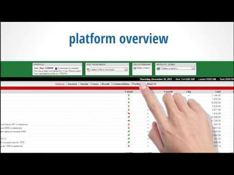 Trading di opzioni binarie tramite segnali video