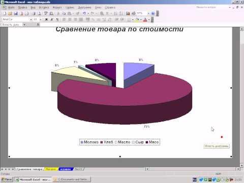 Стратегии на бинарных опционах bnomo