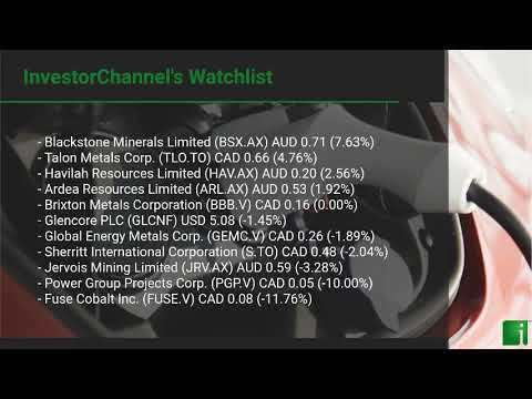 InvestorChannel's Cobalt Watchlist Update for Tuesday, October, 26, 2021, 16:00 EST
