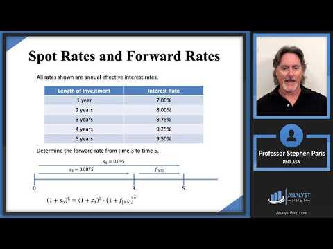 Spot Rates and Forward Rates (SOA Exam FM – Financial ...