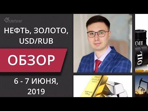 Стратегии форекс 2019
