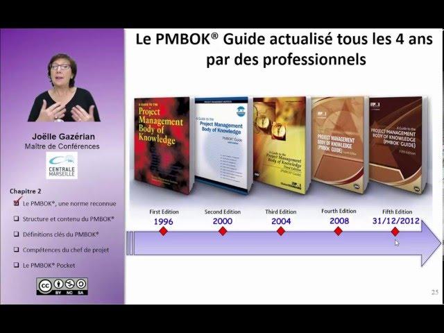 Certifications professionnelles PMI