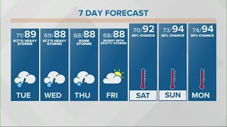 13 News Monday Forecast: Muggy Air, and What's to Come