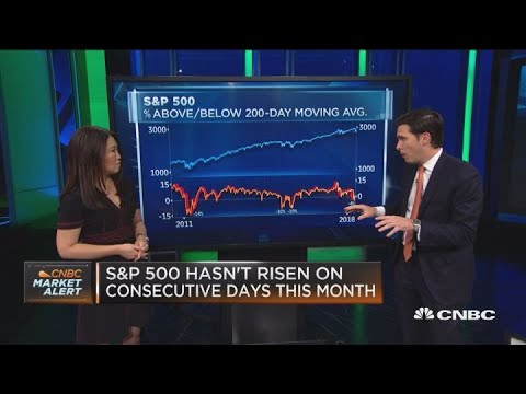 Tech not washed out, market in correction, says Strategas Research's Verrone