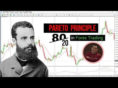 Pareto Principle in Forex trading