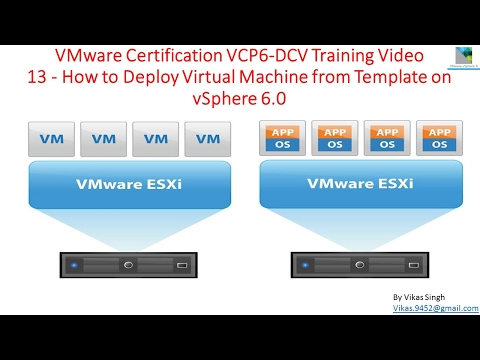 VMware Certification VCP6 (DCV) Training - 13 How to Deploy ...