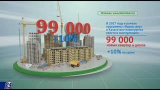 Ипотечное кредитование в Казахстане