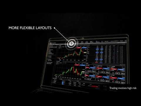 Strategie mercato forex