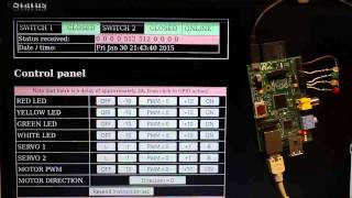 Internet Of Things (IOT) With A Raspberry Pi