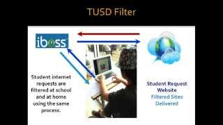 TUSD Connect Parent Meeting 2015 2016 online