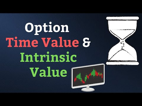 The basics of trading binary options by indicators
