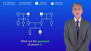 GCSE Science Biology (9-1) Family Trees