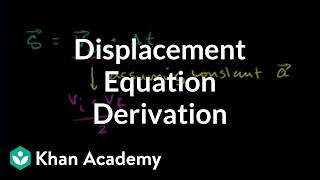 Deriving Displacement as a Function of Time, Acceleration and Initial Velocity