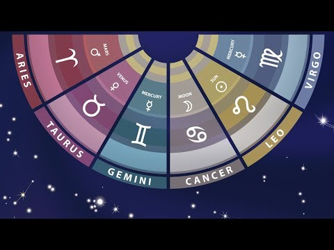 Zodiac Sign Meanings Part 1: Aries, Taurus, Gemini, Cancer, Leo