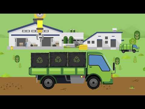 Ролики по экологическому просвещению и мотивации населения к деятельности по раздельному накоплению твердых коммунальных отходов на территории РБ