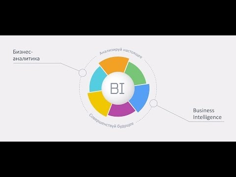 Компания «Прогноз» - Продукты и Решения