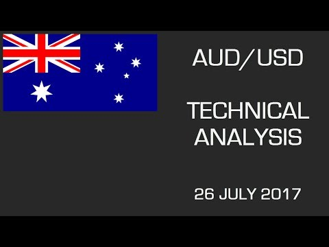 AUD/USD Has Broken Below a Rising Trend Line —  Forecast — July 26th 2017