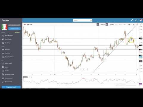 Strategie di trading di opzioni binarie binex