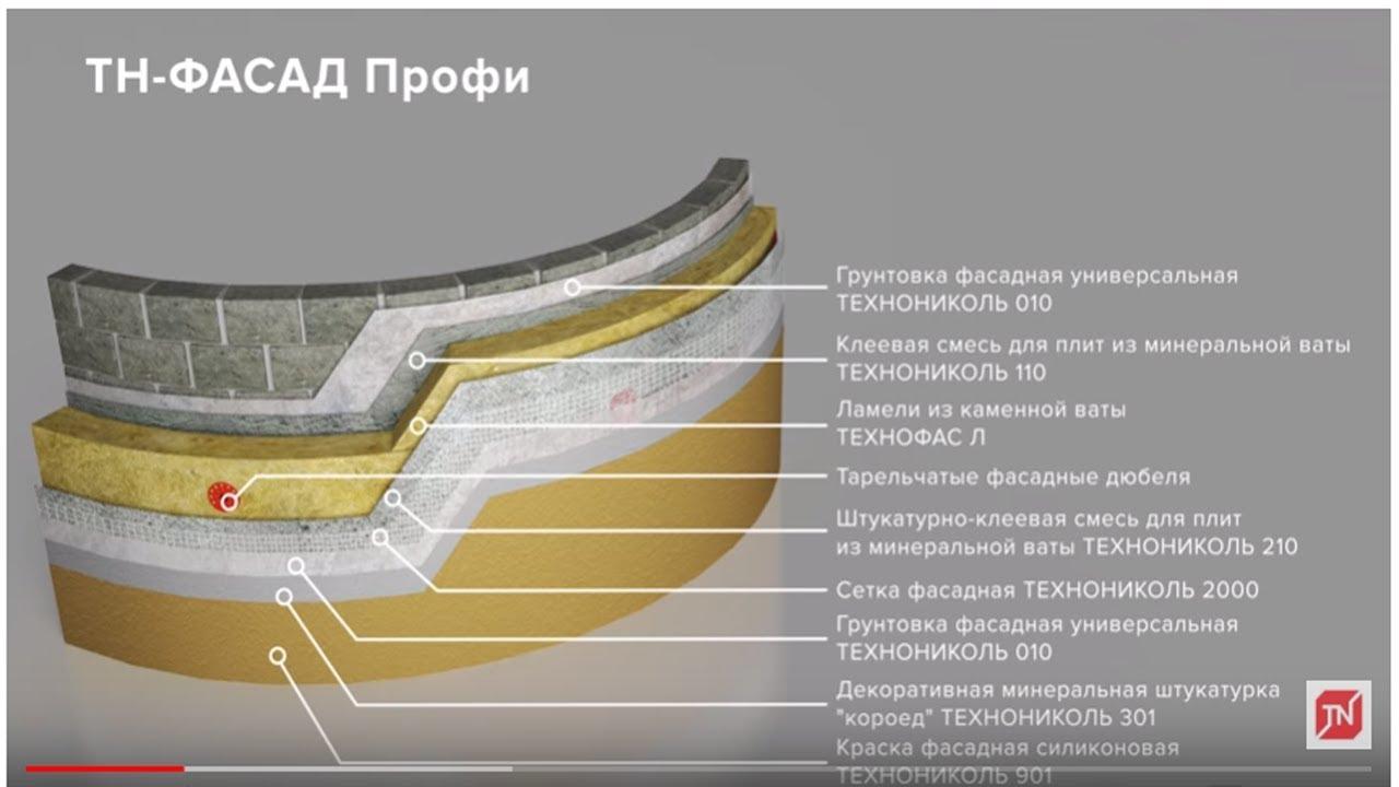 Монтаж системы тонкослойного штукатурного фасада ТН-ФАСАД Профи