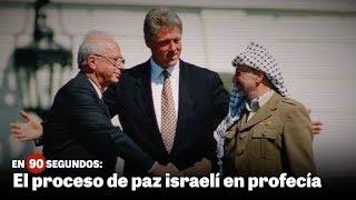 En 90 segundos: El proceso de paz iraelí en profecía