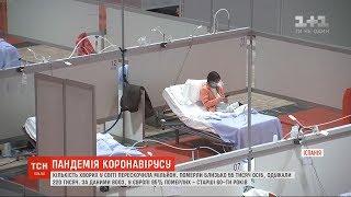 Коронавірус у світі: кількість хворих перескочила мільйон