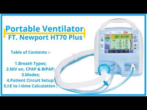 Meditronic Newport HT 70 Ventilator