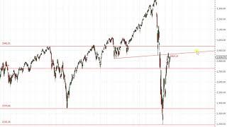 Wall Street – S&P 500 kämpft sich nach oben…