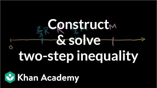 Interpreting Inequalities