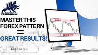 Forex Trading Market Structure(MASTER THIS AND MAKE MONEY!!!)