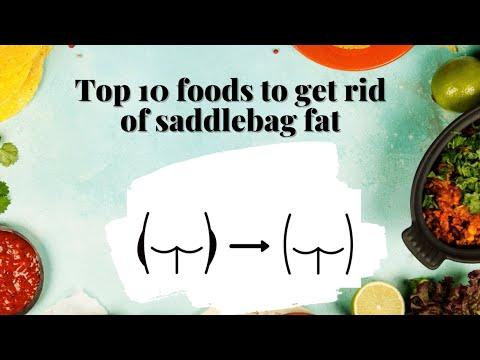 Fișă de înregistrare a pierderilor în greutate