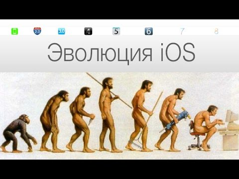История iOS: от iPhone OS к iOS 8/ iOS history