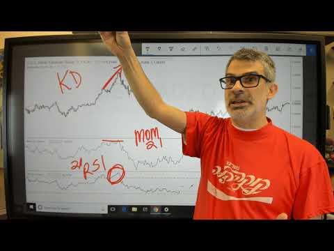 Daniel schwartz akcijų pasirinkimo sandoriai