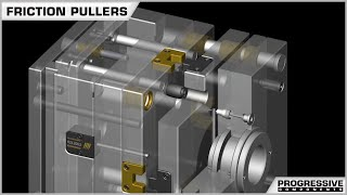 Friction Pullers