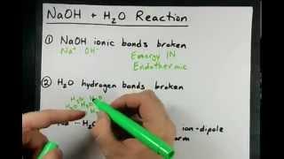 NaOH + H2O reaction