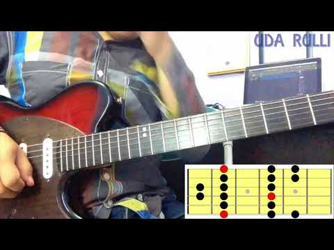 2B. DORIAN SCALE - IMPROVISATION (BASIC MODAL INTERCHANGE) Mp3