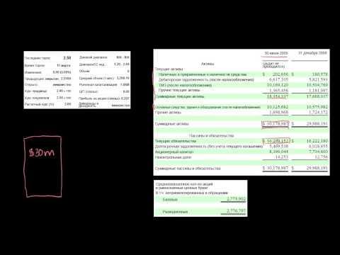 Что означает покупка акций компании? (видео 1) |Акции и облигации | Экономика