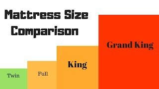 Mattress (Comparison sizes)