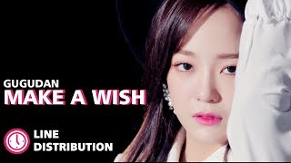 GUGUDAN - Make A Wish [Line Distribution] (구구단) - 소원 들어주기 (Color Coded Bars)